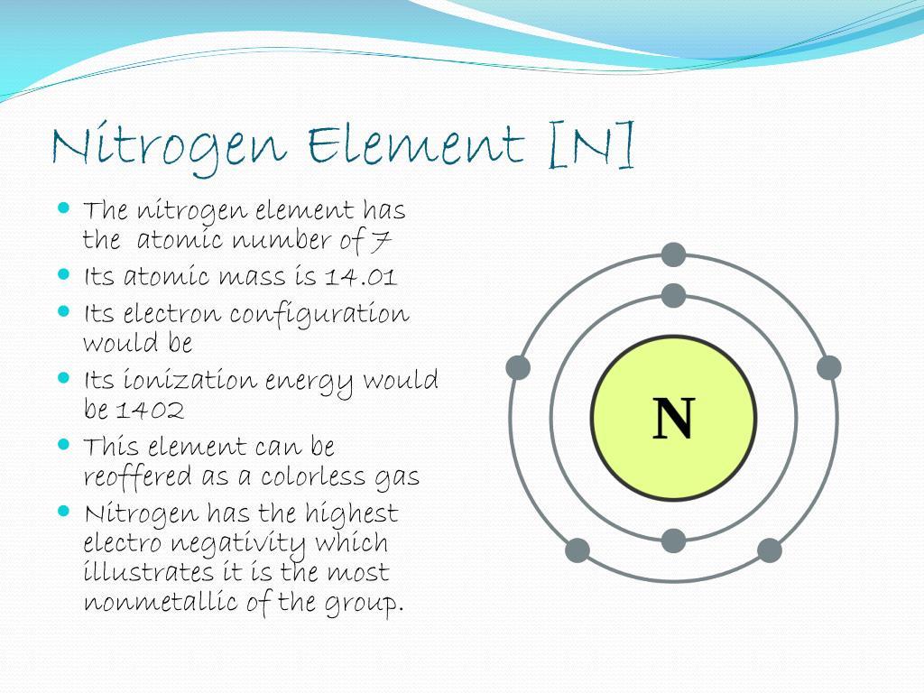 Atomic weight of nitrogen