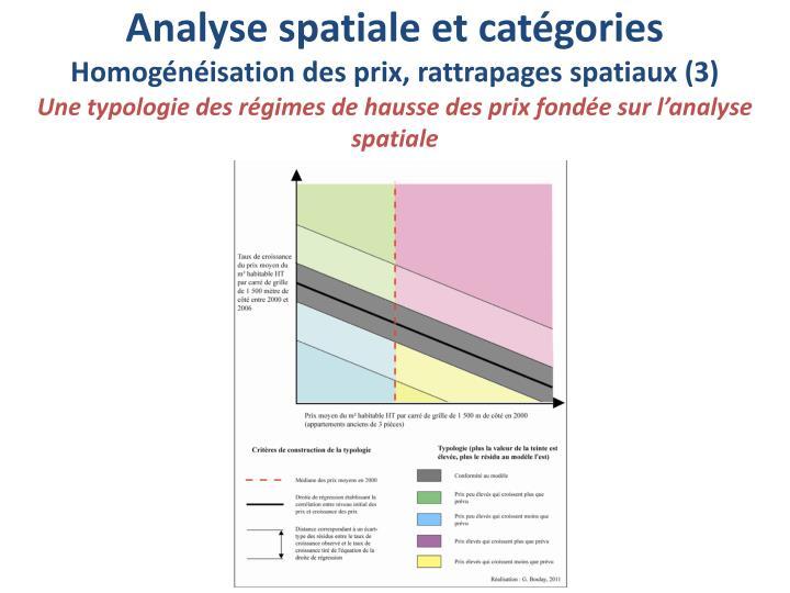 Une typologie des régimes de hausse des prix fondée sur l'analyse spatiale