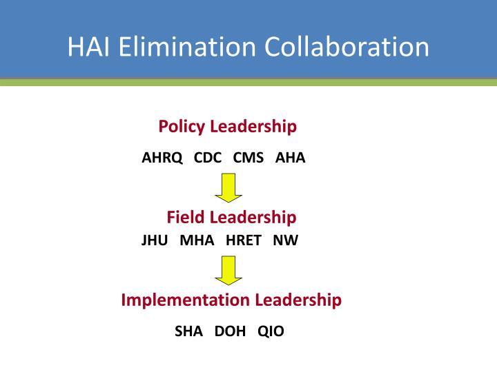 HAI Elimination Collaboration