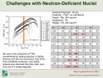 challenges with neutron deficient nuclei
