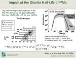 impact of the shorter half life of 84 mo