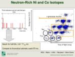 neutron rich ni and co isotopes