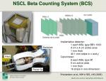 nscl beta counting system bcs