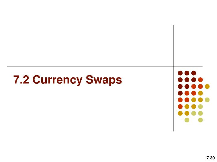 7.2 Currency Swaps