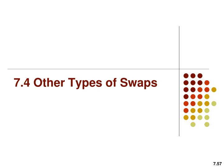 7.4 Other Types of Swaps