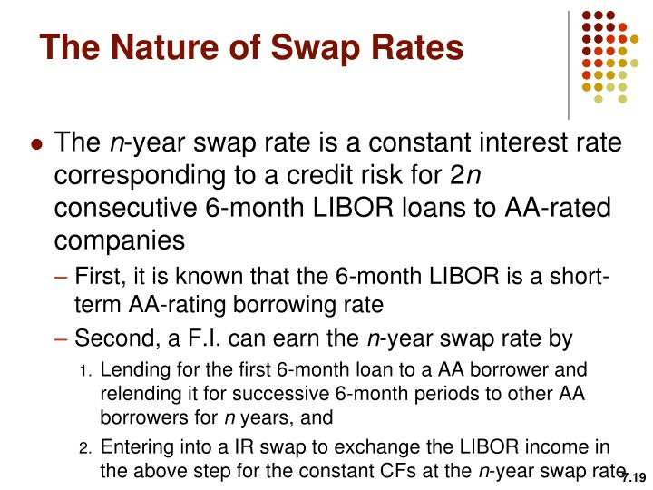The Nature of Swap Rates