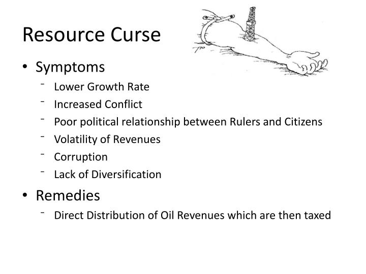 Resource Curse
