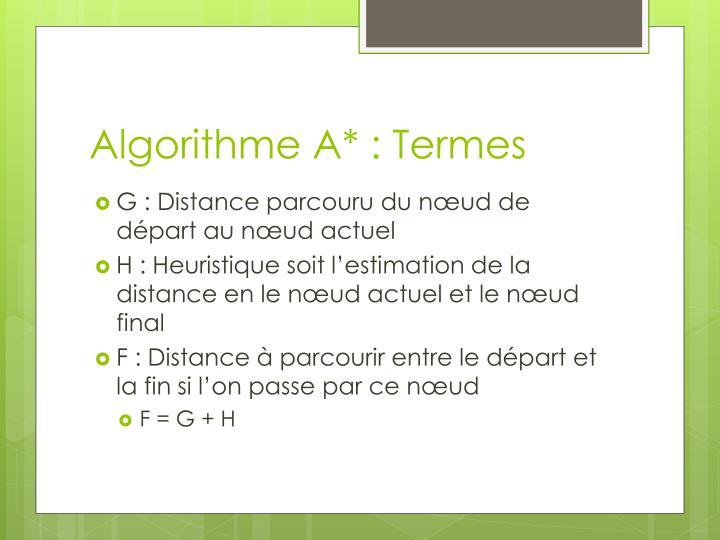 Algorithme A* : Termes