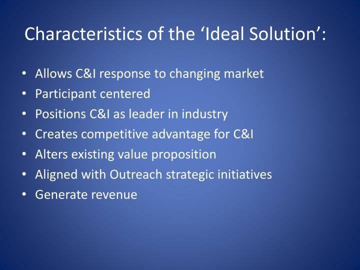 Characteristics of the 'Ideal Solution':