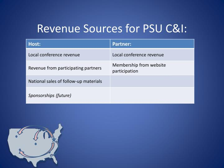 Revenue Sources for PSU C&I: