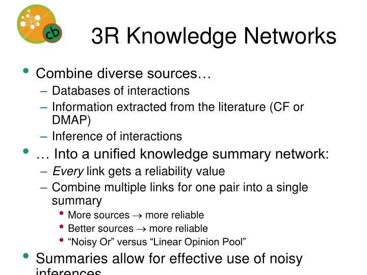 3R Knowledge