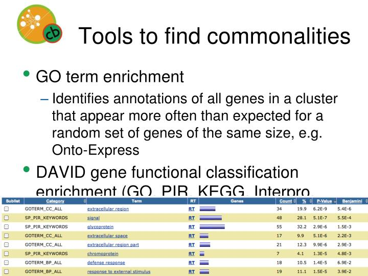Tools to find commonalities