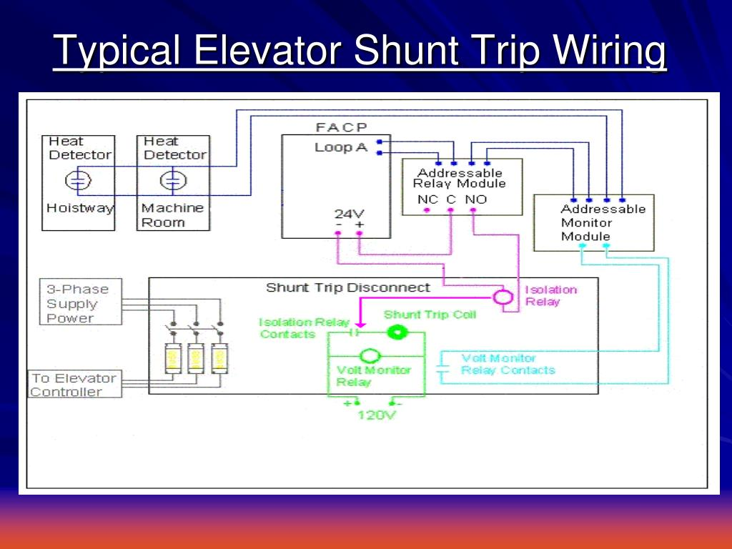 Elevator Shunt Trip Diagram Fusebox