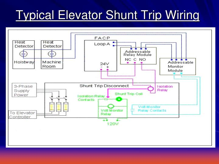 diagram] elevator shunt trip diagram full version hd quality trip diagram -  fishbonelabdiagramtemplate.arthys.fr  wiring diagram