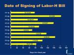 date of signing of labor h bill
