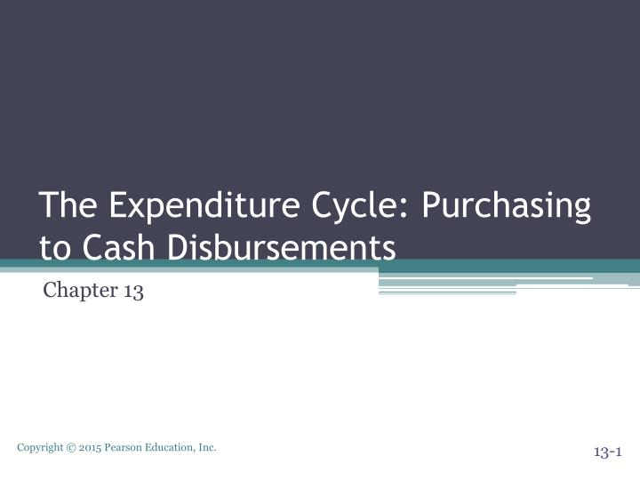 purchasing and cash disbursements Cash disbursements threats controls failure to take discounts pay for items not received duplicate payments theft of cash check alteration cash flow problems.