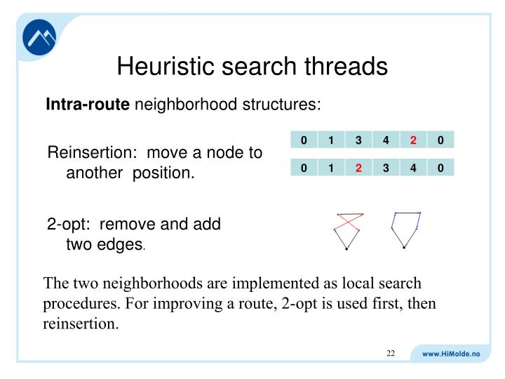 Heuristic search threads