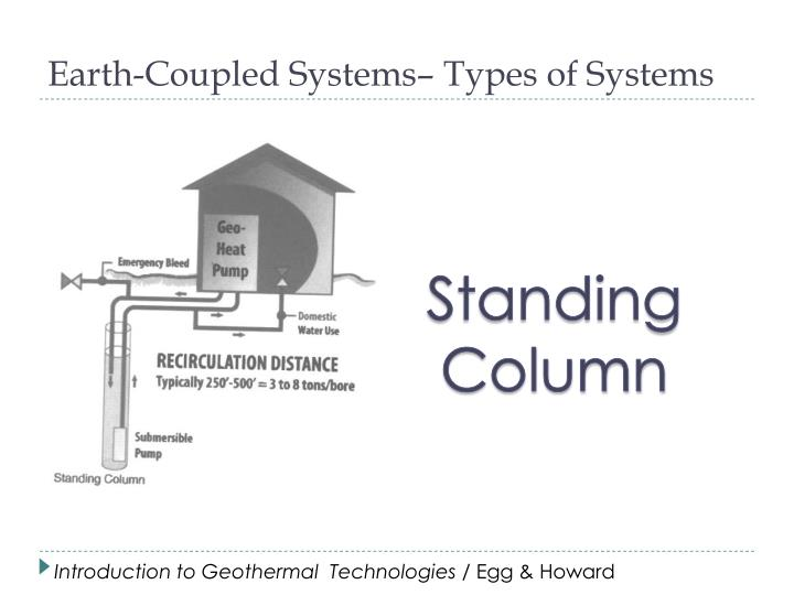 Earth-Coupled Systems– Types of Systems