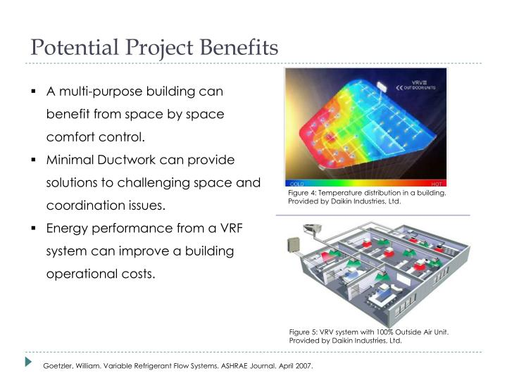 Potential Project Benefits