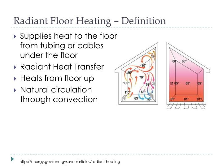 Radiant Floor Heating – Definition