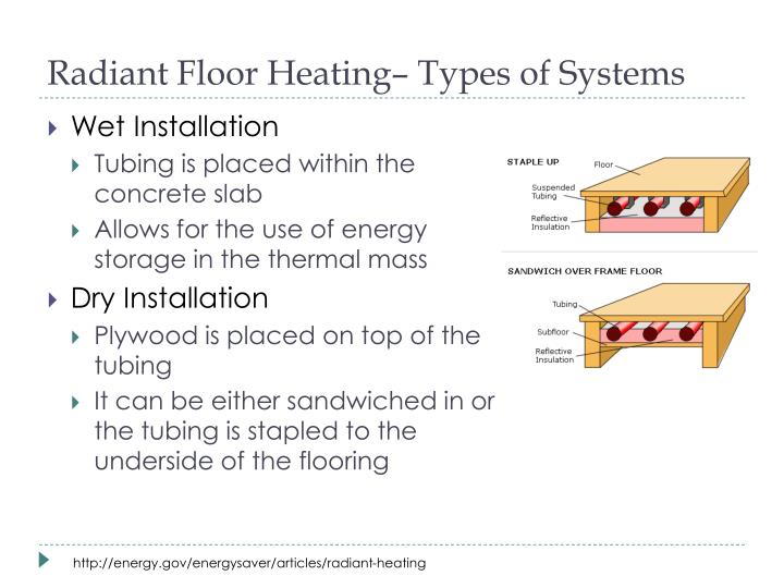 Radiant Floor Heating– Types of Systems