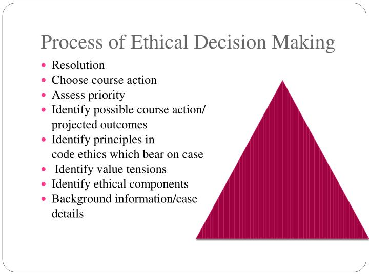 the complex process of making ethical decisions In the complex modern world, we are surrounded by ethical issues in all facets of our lives consequently, there has been a heightened interest understanding the role of the professional nurse in ethical decision making will assist nurses in articulating their ethical positions and in developing.