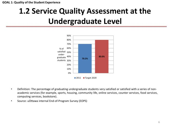 GOAL 1: Quality of the Student Experience