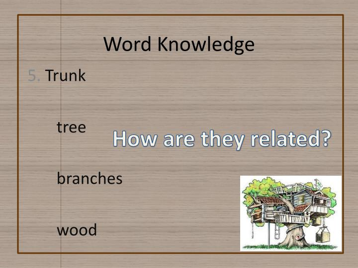 Ppt word knowledge powerpoint presentation id1880356 word knowledge altavistaventures Gallery
