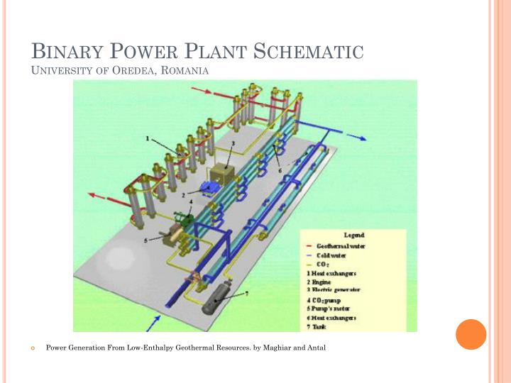 Binary Power Plant Schematic