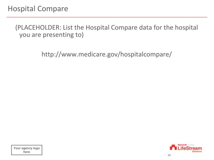 PPT - Extending Care from Hospital to Home PowerPoint ...