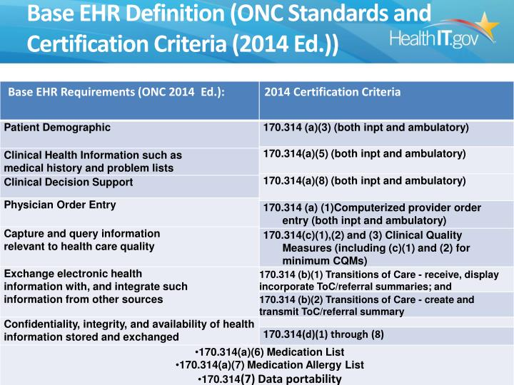 Base EHR Definition (ONC Standards and Certification Criteria (2014 Ed.))