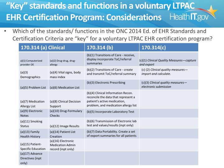 """""""Key"""" standards and functions in a voluntary LTPAC EHR Certification Program: Considerations"""