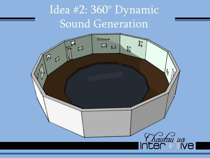 Idea #2: 360°