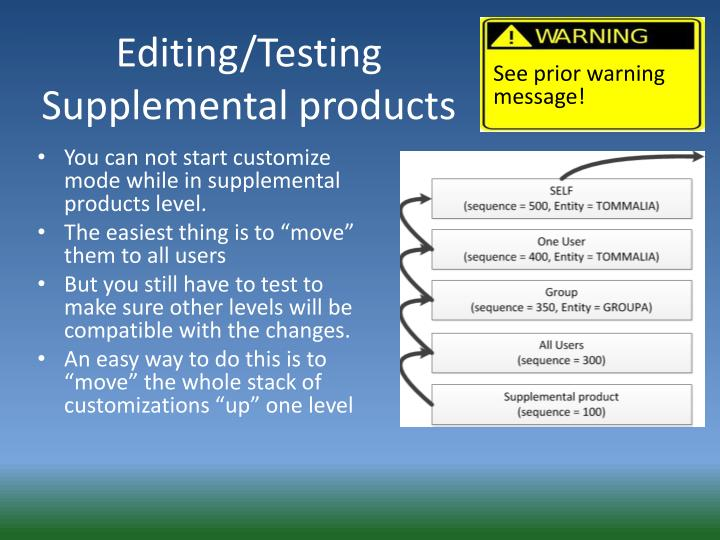 Editing/Testing Supplemental products