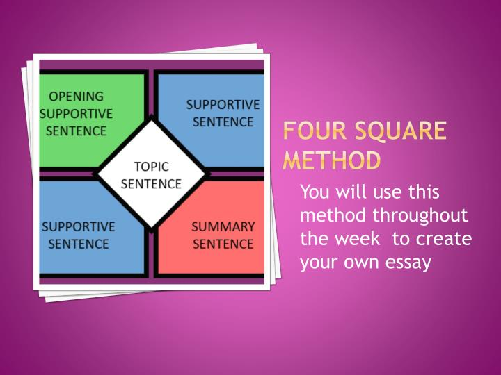four square method n.