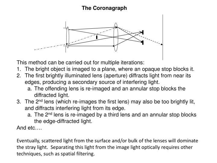 The Coronagraph