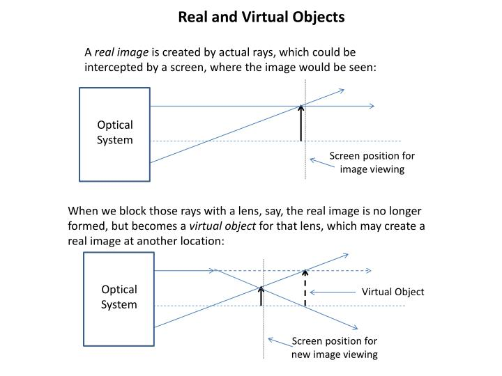 Real and Virtual Objects