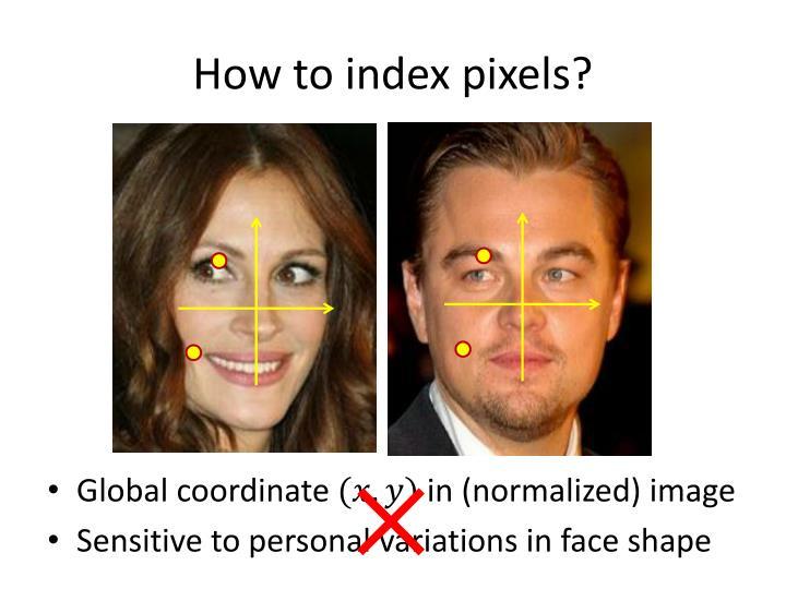 How to index pixels?