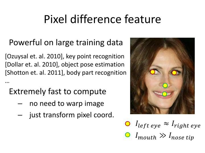 Pixel difference feature