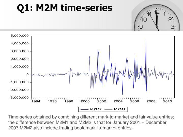 Q1: M2M time-series