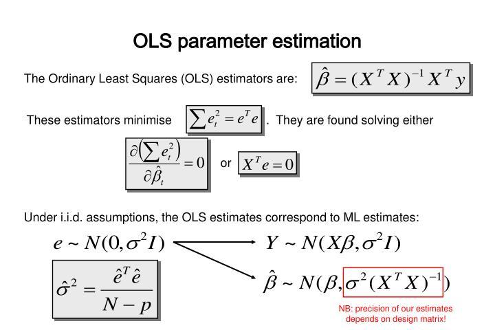 OLS parameter estimation