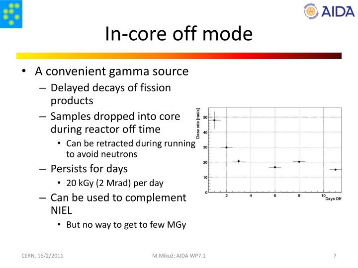 In-core off mode