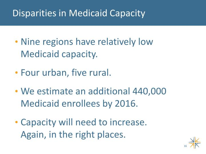 Disparities in Medicaid Capacity