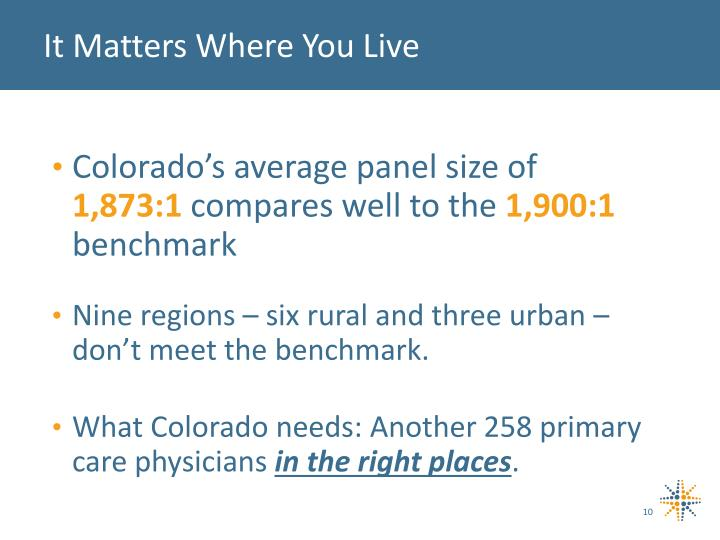 It Matters Where You Live