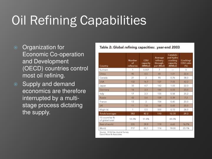 Oil Refining Capabilities