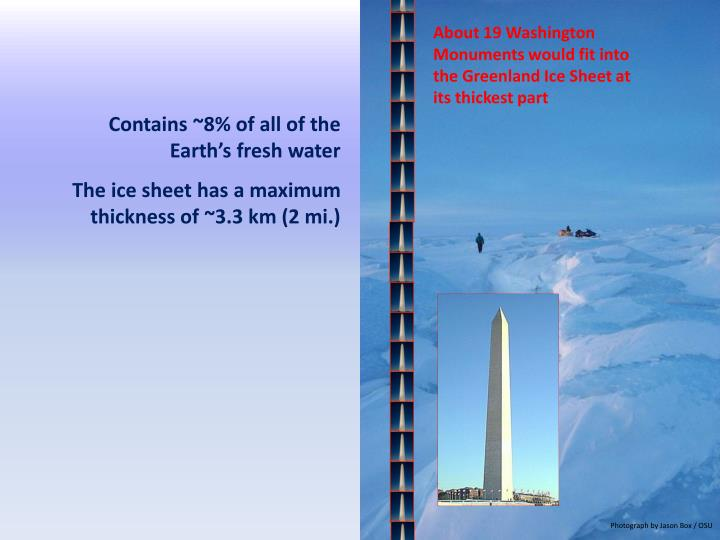 About 19 Washington Monuments would fit into the Greenland Ice Sheet at its thickest part