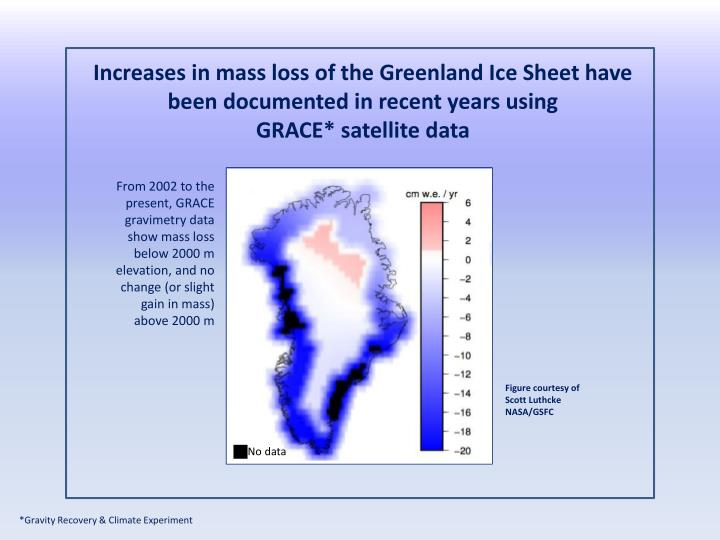 Increases in mass loss of the Greenland Ice Sheet have been documented in recent years using                            GRACE* satellite data