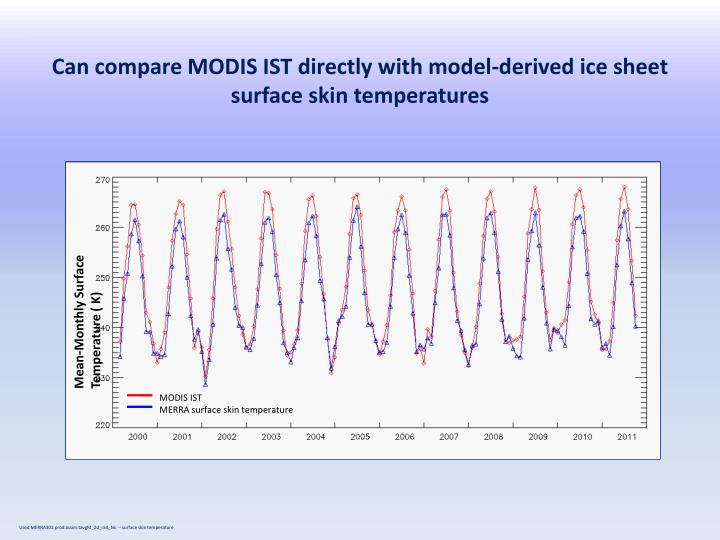 Can compare MODIS IST directly with model-derived ice sheet surface skin temperatures