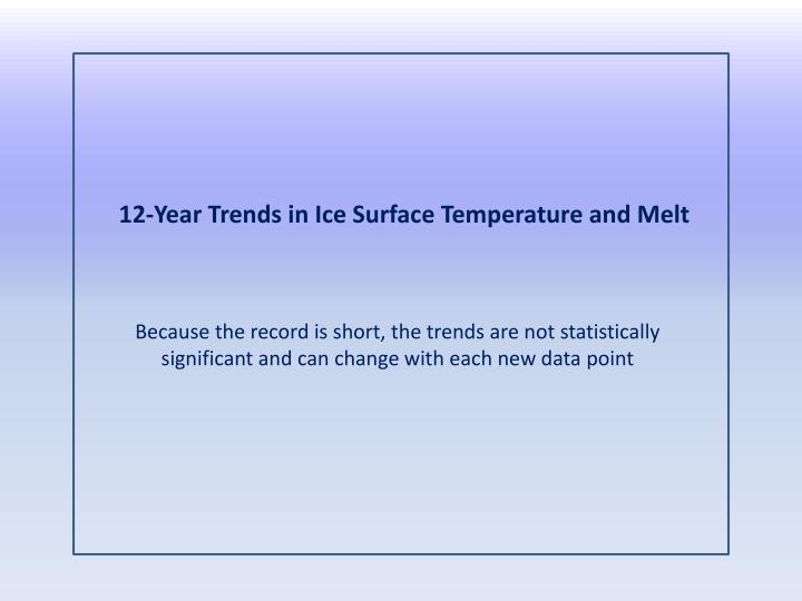 12-Year Trends in Ice Surface Temperature and Melt