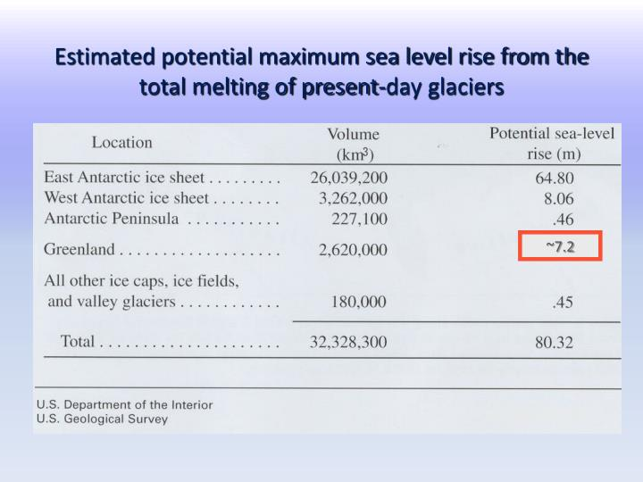 Estimated potential maximum sea level rise from the total melting of present-day glaciers